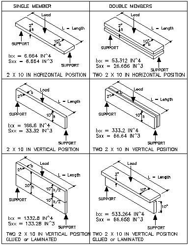 FLIR B series User Manual