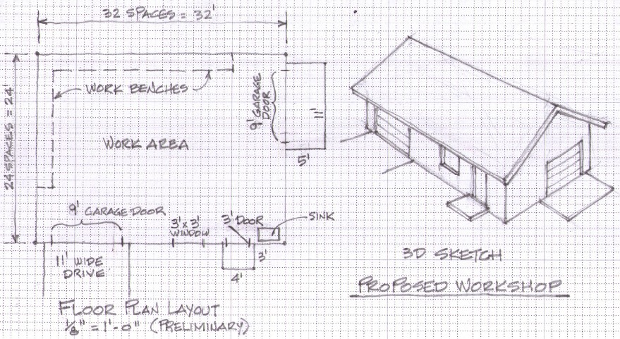 How to draw your own plans totalconstructionhelp for Garage plan software
